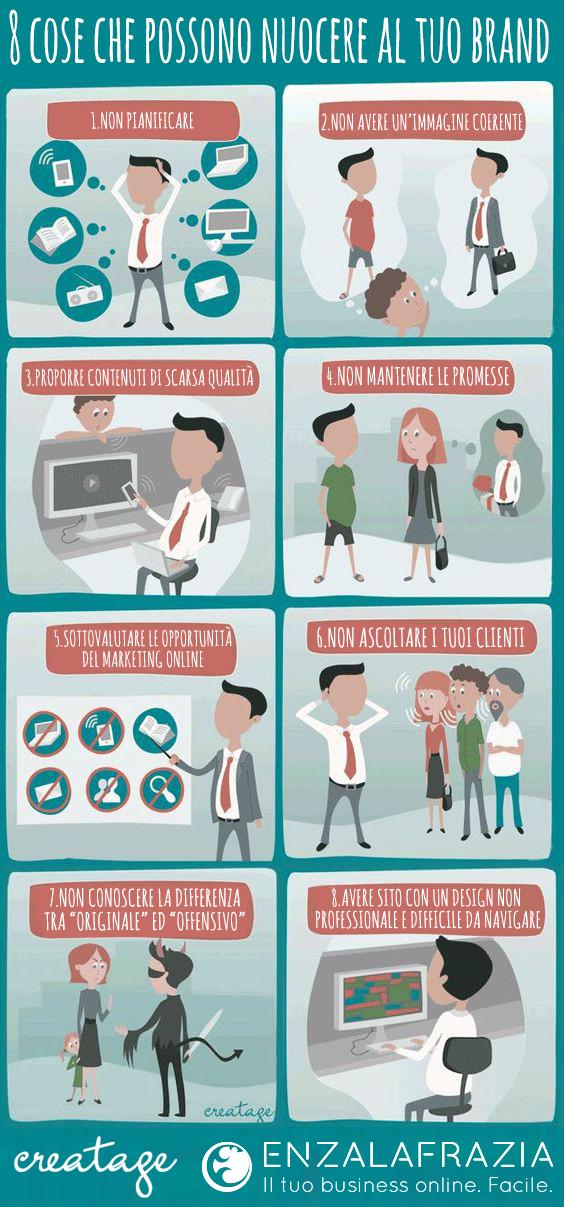 INFOGRAFICA: 8 cose che possono nuocere al tuo brand